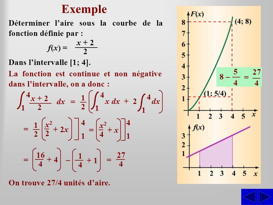 Exemple Déterminer l'aire sous la courbe de la fonction définie par : f(x) = x + 2. 2. Dans l'intervalle [1; 4].